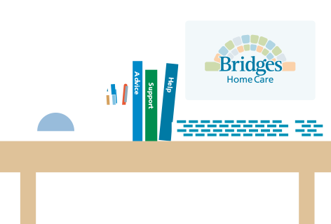 Bridges Home Care Blog